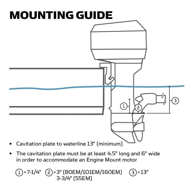 example of mounting